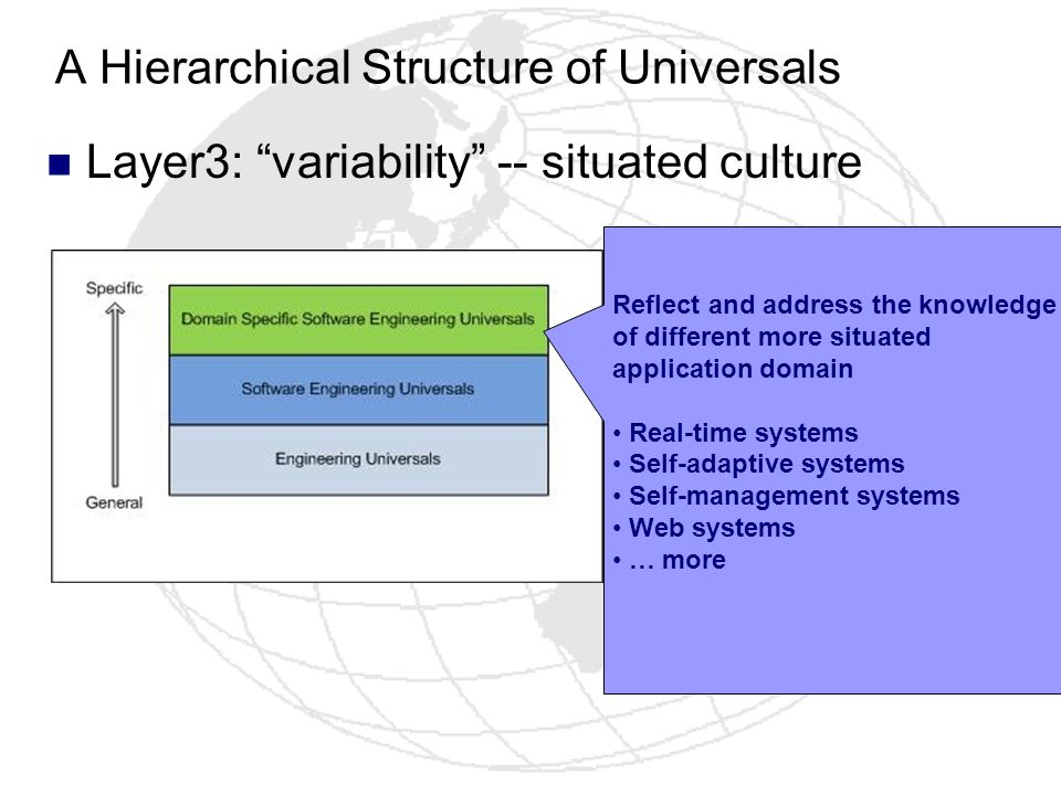 A Hierarchical Structure of Universals