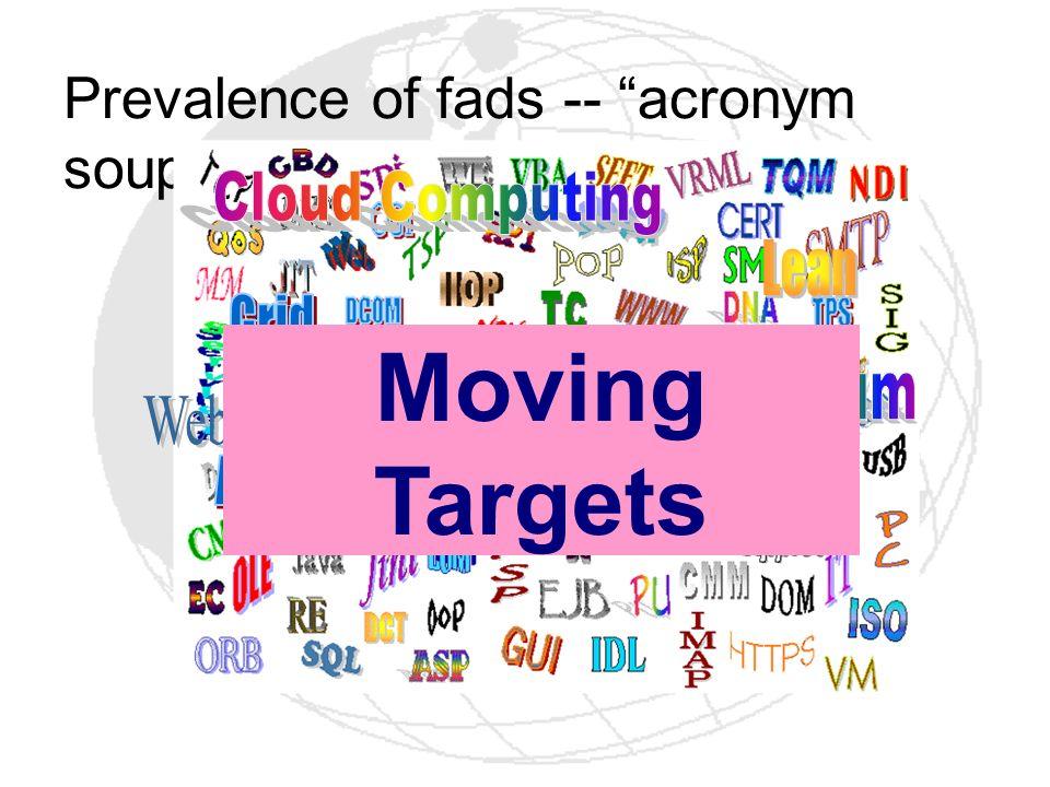 Prevalence of fads -- acronym soup