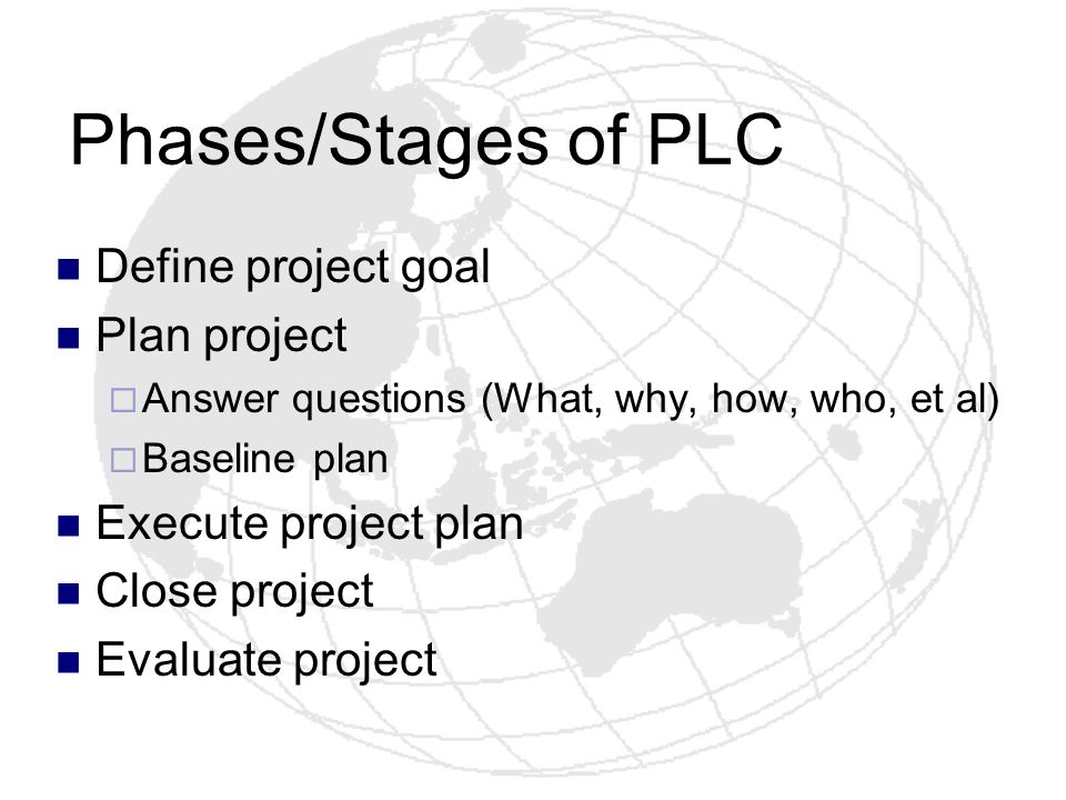 Phases/Stages of PLC Define project goal Plan project