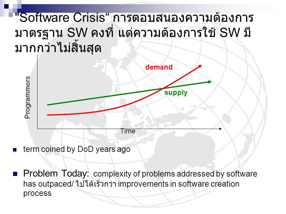Software Crisis การตอบสนองความต้องการมาตรฐาน SW คงที่ แต่ความต้องการใช้ SW มีมากกว่าไม่สิ้นสุด