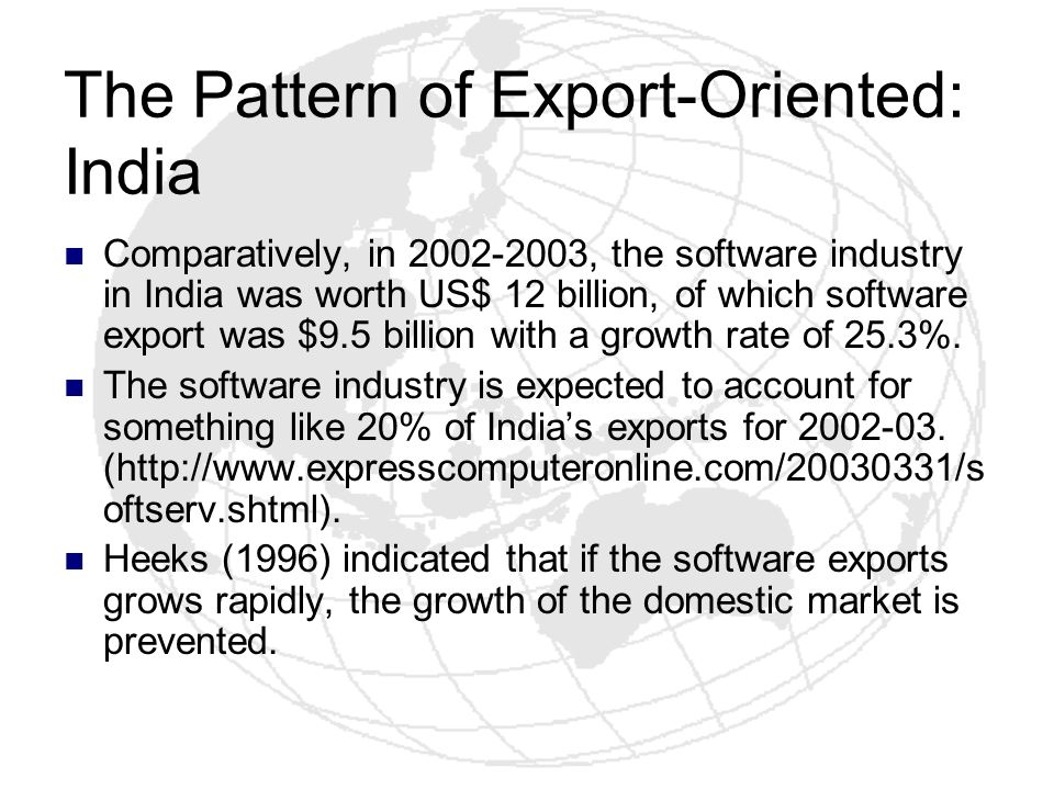 The Pattern of Export-Oriented: India