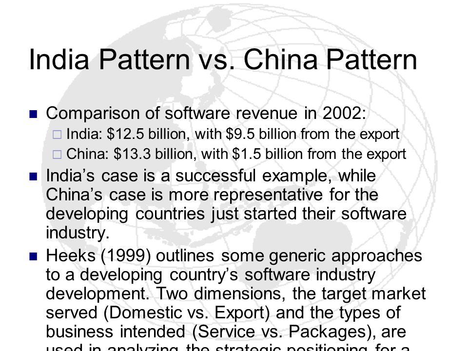 India Pattern vs. China Pattern