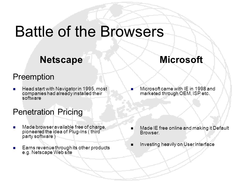 Battle of the Browsers Netscape Microsoft Preemption