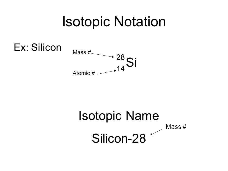Isotopic Notation Si Isotopic Name Silicon-28 Ex: Silicon 28 14 Mass #