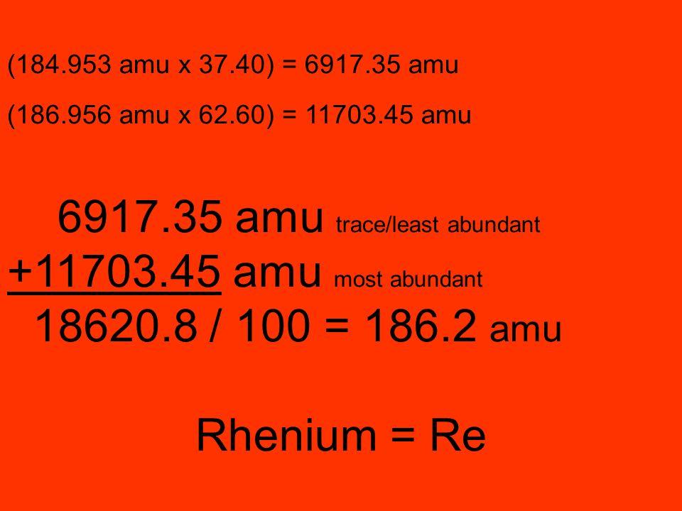 6917.35 amu trace/least abundant +11703.45 amu most abundant