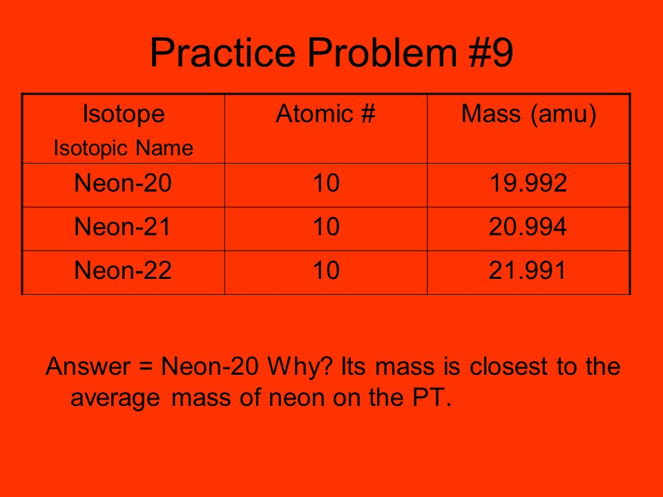 Practice Problem #9 Isotope Atomic # Mass (amu) Neon-20 10 19.992