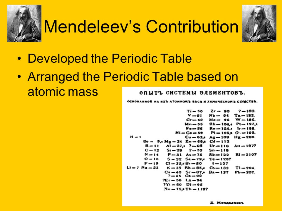Mendeleev's Contribution
