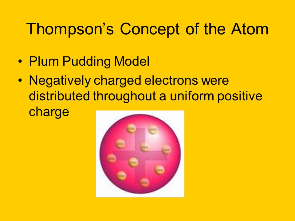 Thompson's Concept of the Atom