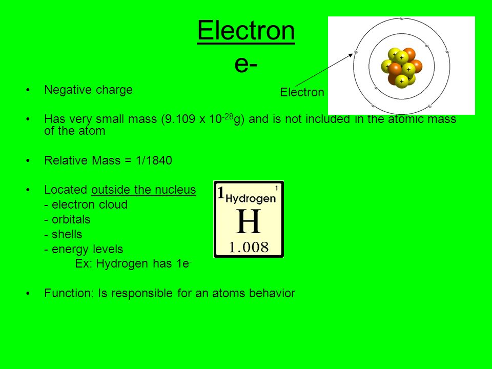 the atom ppt download
