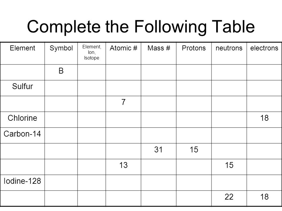 Complete the Following Table