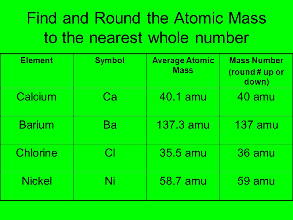 The atom ppt download find and round the atomic mass to the nearest whole number urtaz Image collections