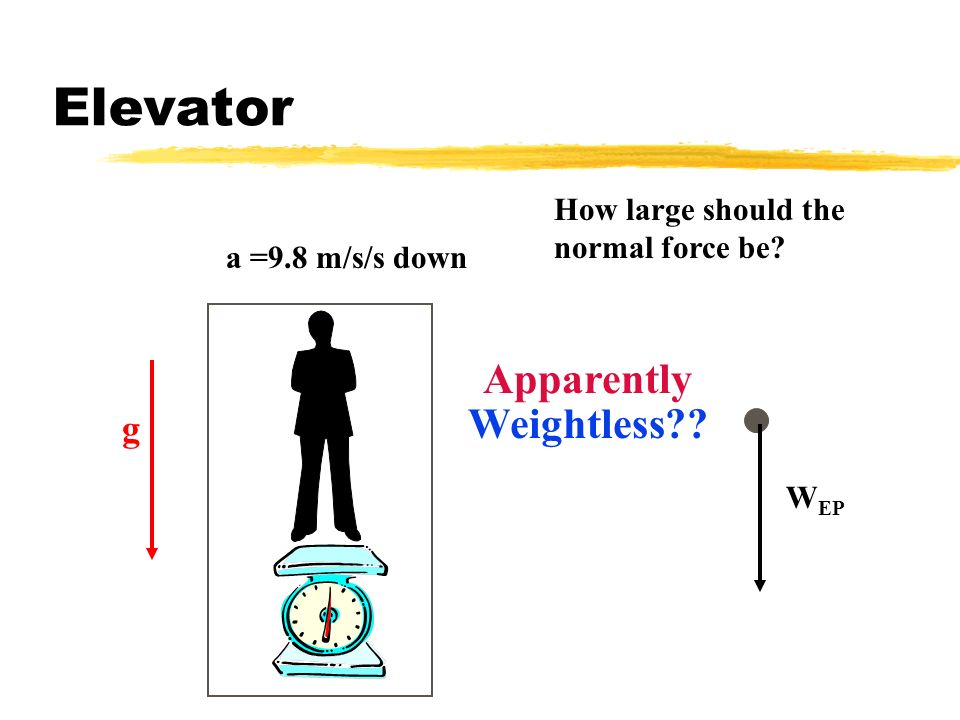 Elevator Apparently Weightless g