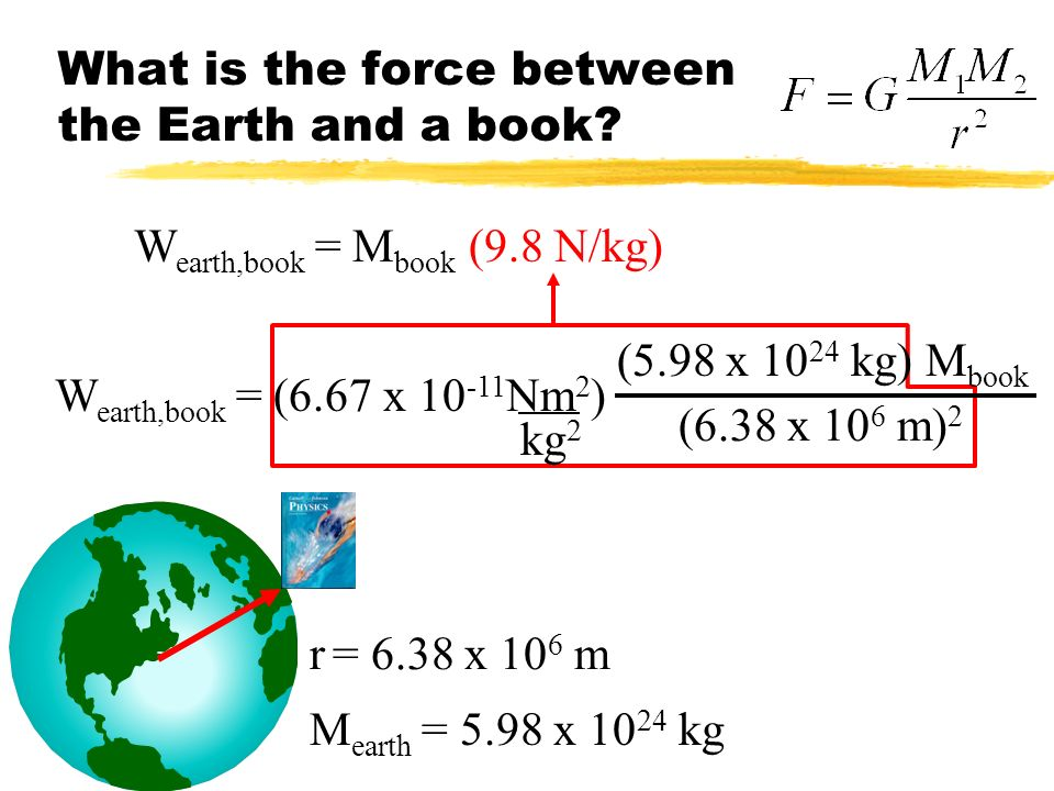 What is the force between the Earth and a book