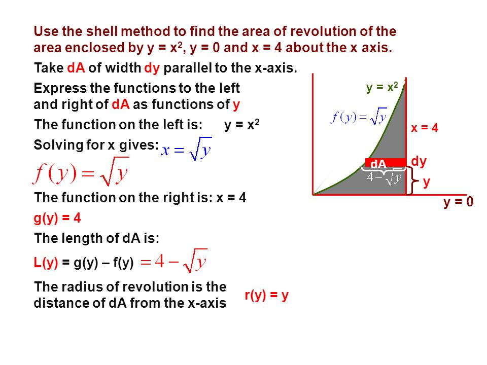 Take dA of width dy parallel to the x-axis.