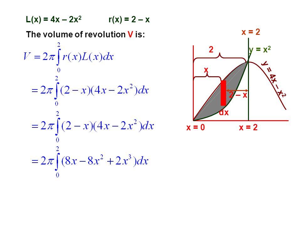 L(x) = 4x – 2x2 r(x) = 2 – x. x = 2. The volume of revolution V is: 2. y = x2. x. y = 4x – x2.