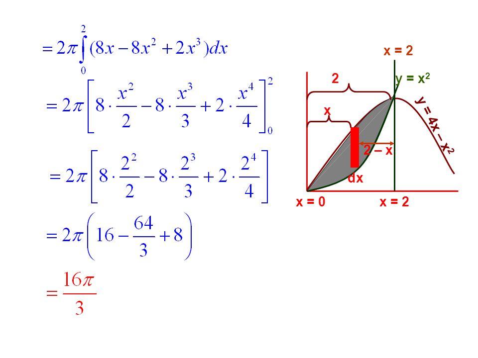 x = 2 2 y = x2 x y = 4x – x2 2 – x dx x = 0 x = 2