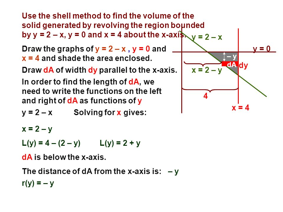 Draw dA of width dy parallel to the x-axis. x = 2 – y