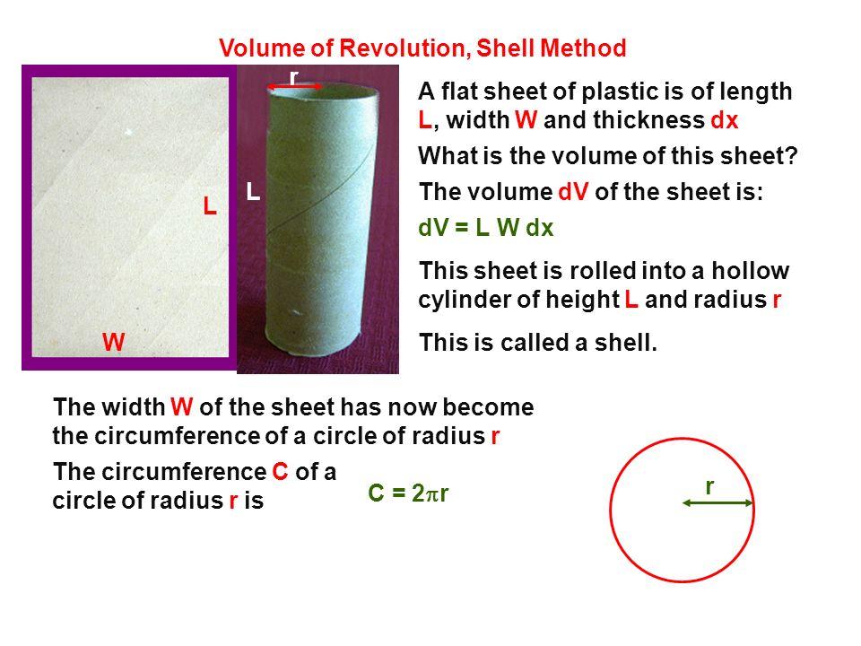 Volume of Revolution, Shell Method