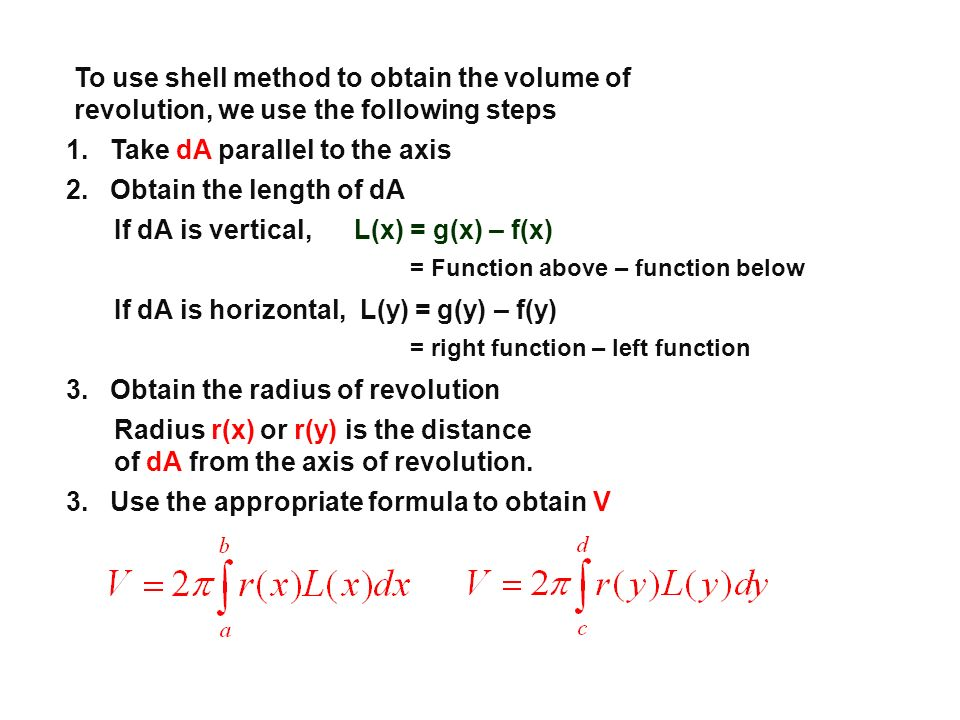 1. Take dA parallel to the axis