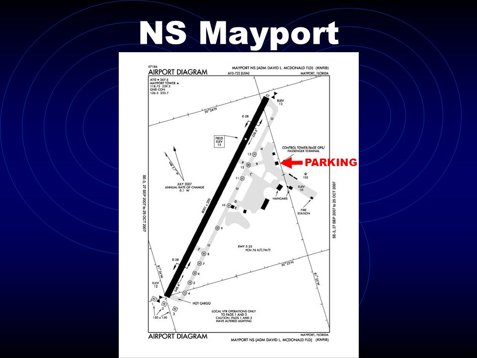 NS Mayport PARKING