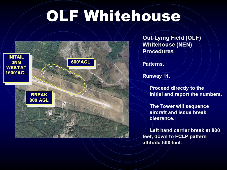 OLF Whitehouse Out-Lying Field (OLF) Whitehouse (NEN) Procedures.