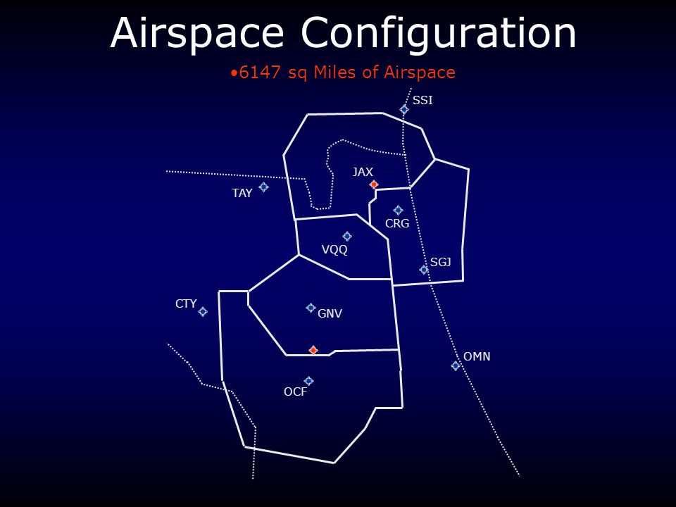 Airspace Configuration