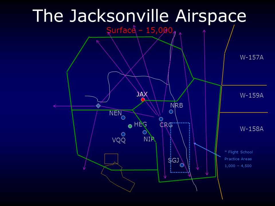 The Jacksonville Airspace Surface – 15,000
