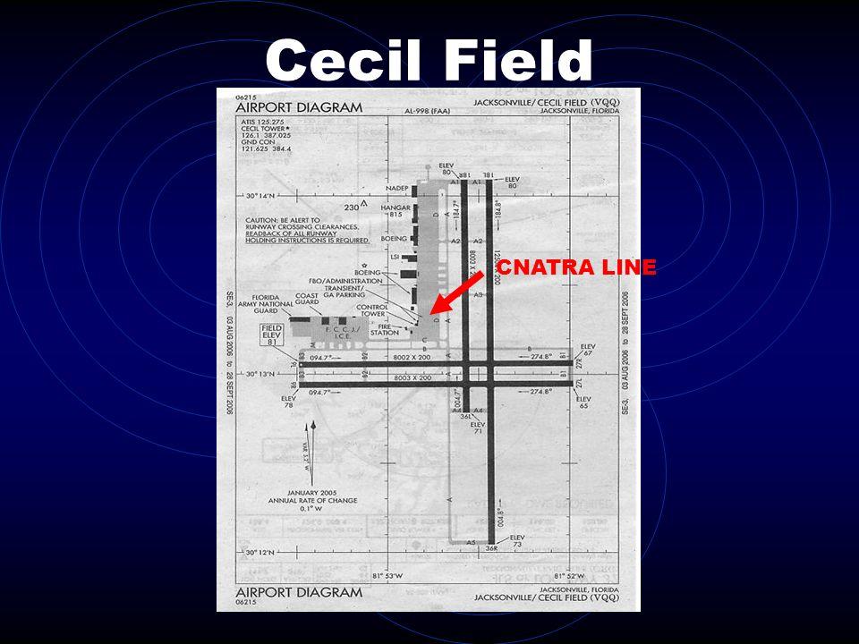 Cecil Field CNATRA LINE