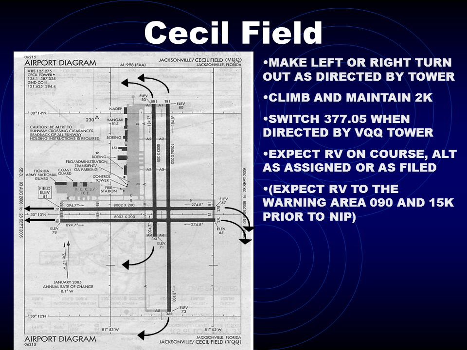 Cecil Field MAKE LEFT OR RIGHT TURN OUT AS DIRECTED BY TOWER