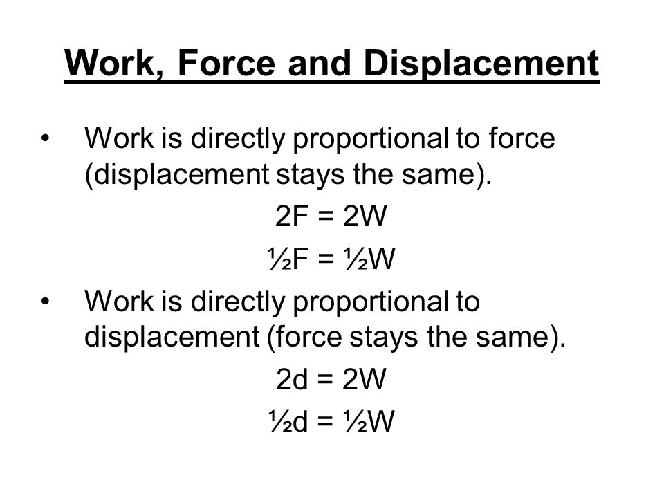 Work, Force and Displacement
