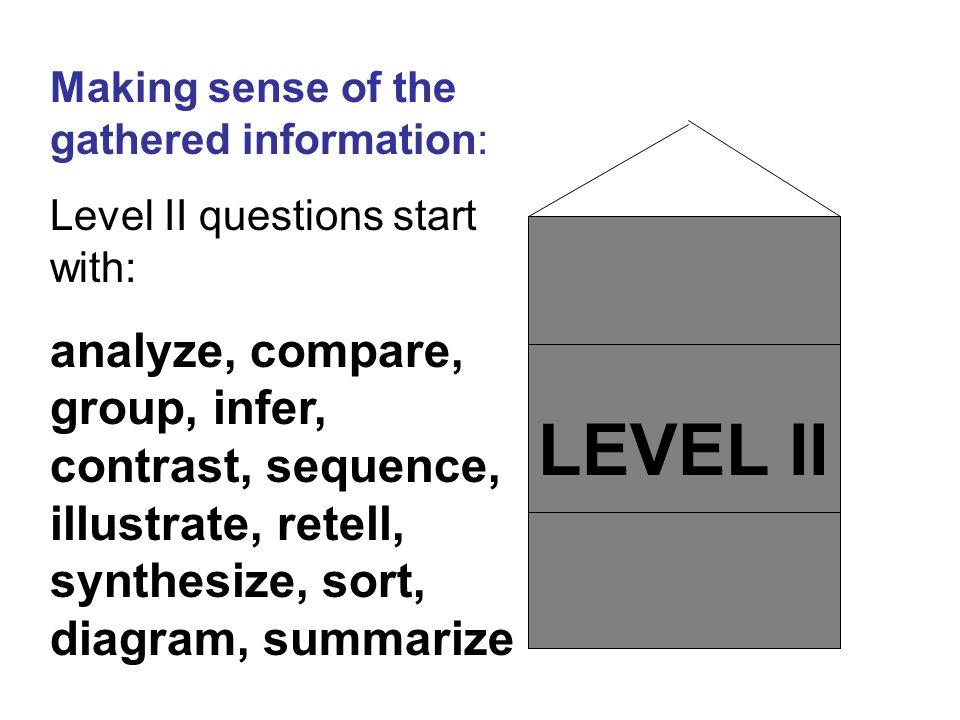 Making sense of the gathered information: