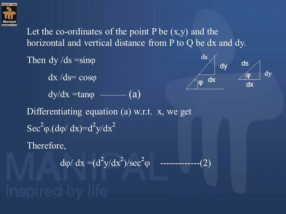 Let the co-ordinates of the point P be (x,y) and the horizontal and vertical distance from P to Q be dx and dy.