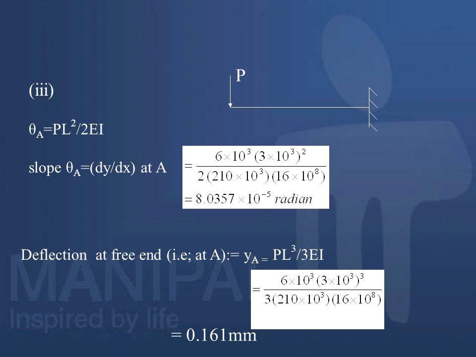 P (iii) = 0.161mm θA=PL2/2EI slope θA=(dy/dx) at A
