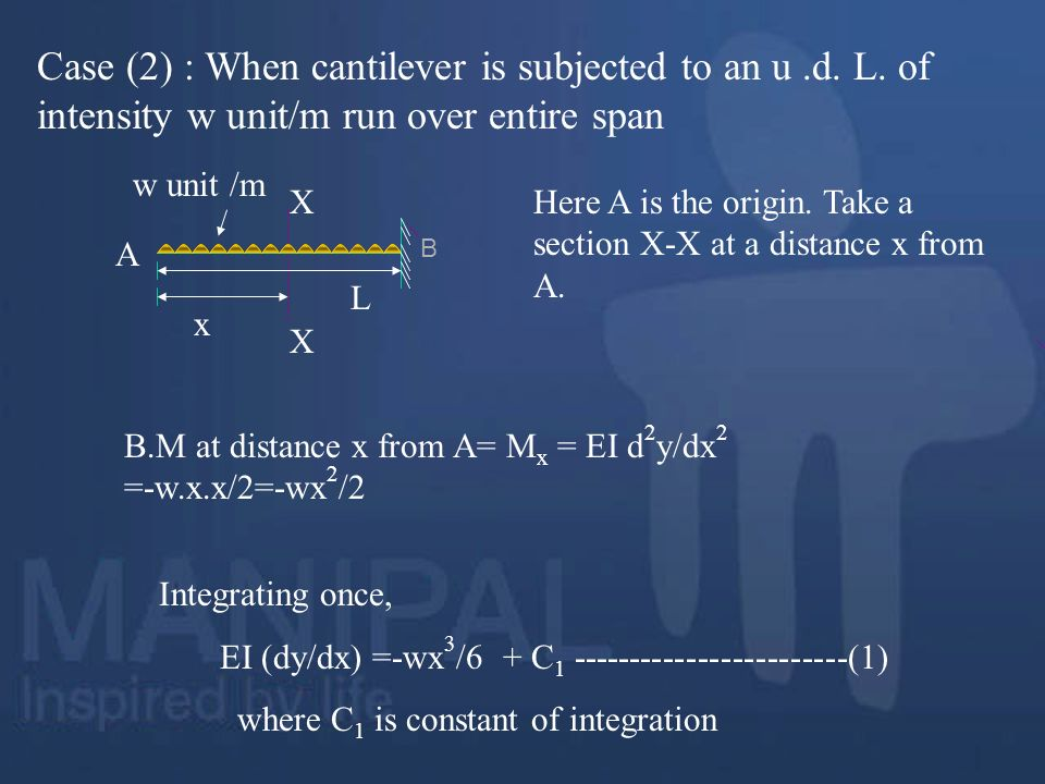 Case (2) : When cantilever is subjected to an u. d. L