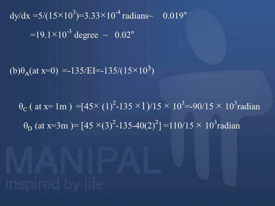 dy/dx =5/(15×103)=3.33×10-4 radians~ 0.019°