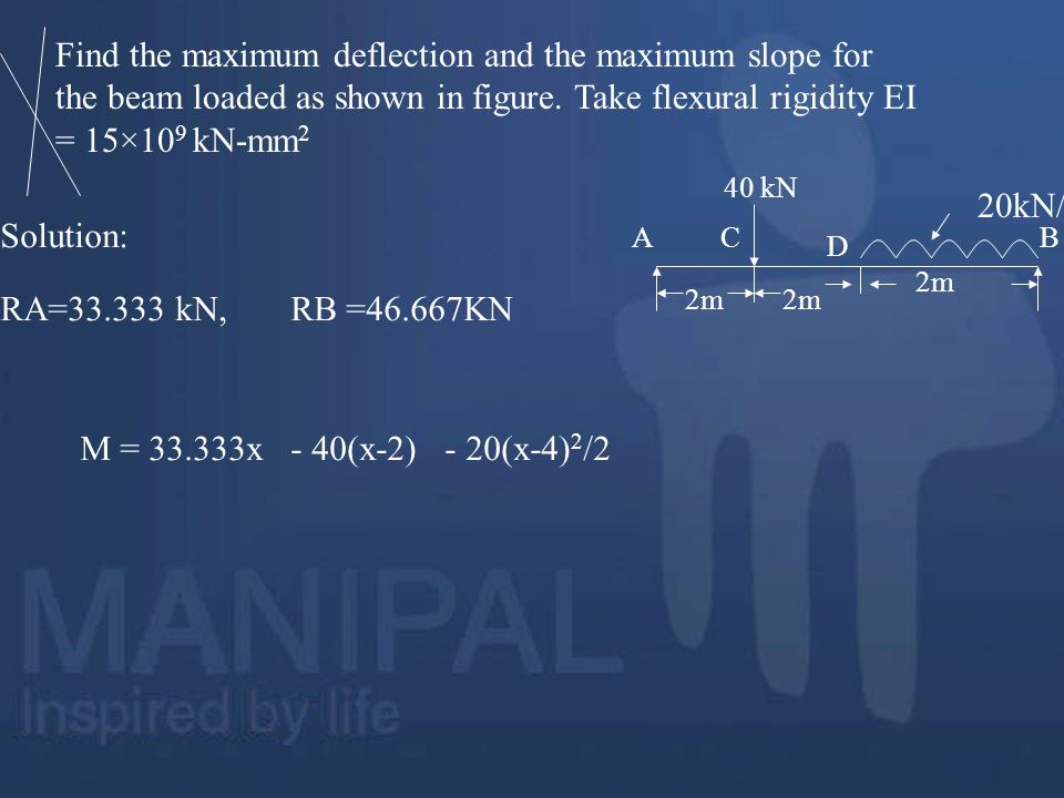 Find the maximum deflection and the maximum slope for the beam loaded as shown in figure. Take flexural rigidity EI = 15×109 kN-mm2