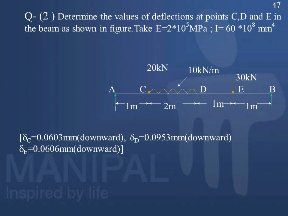 47 Q- (2 ) Determine the values of deflections at points C,D and E in the beam as shown in figure.Take E=2*105MPa ; I= 60 *108 mm4.