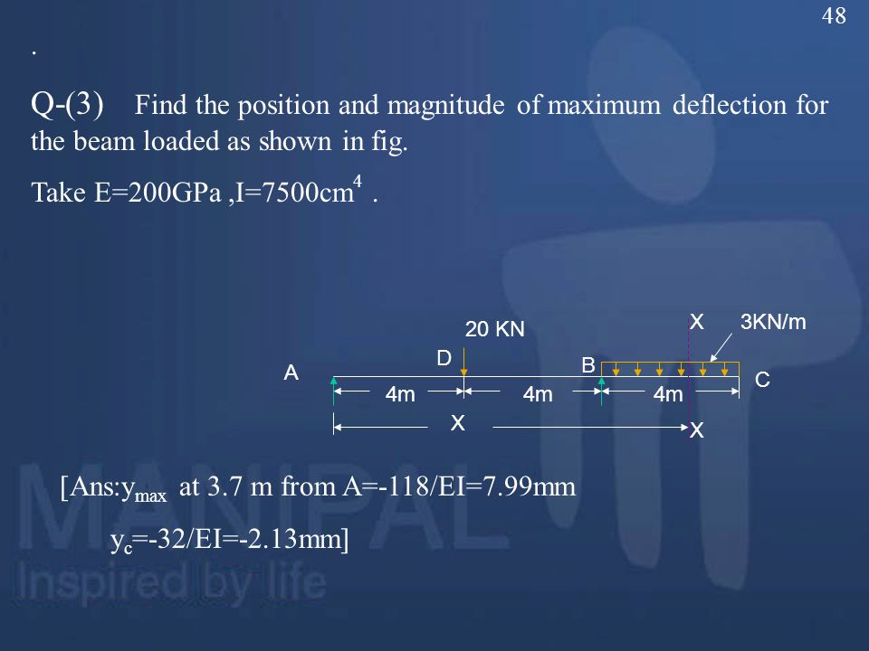 48 . Q-(3) Find the position and magnitude of maximum deflection for the beam loaded as shown in fig.