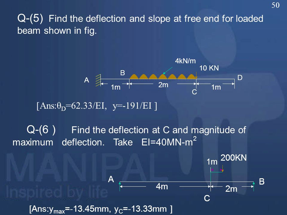 50 Q-(5) Find the deflection and slope at free end for loaded beam shown in fig. 4kN/m. 10 KN. B.