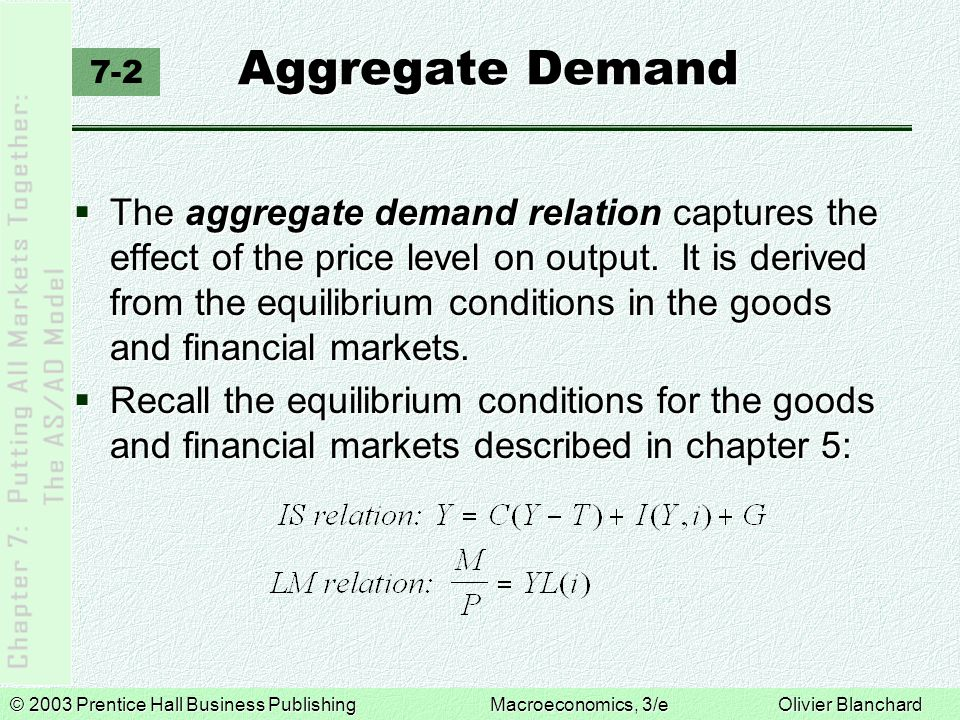 Aggregate Demand 7-2.