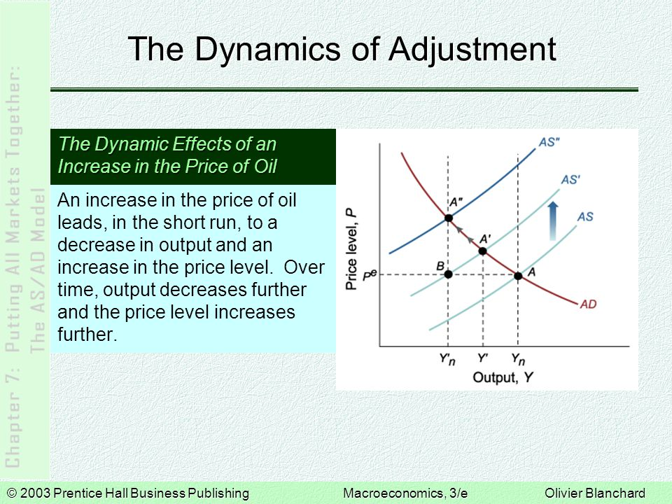 The Dynamics of Adjustment