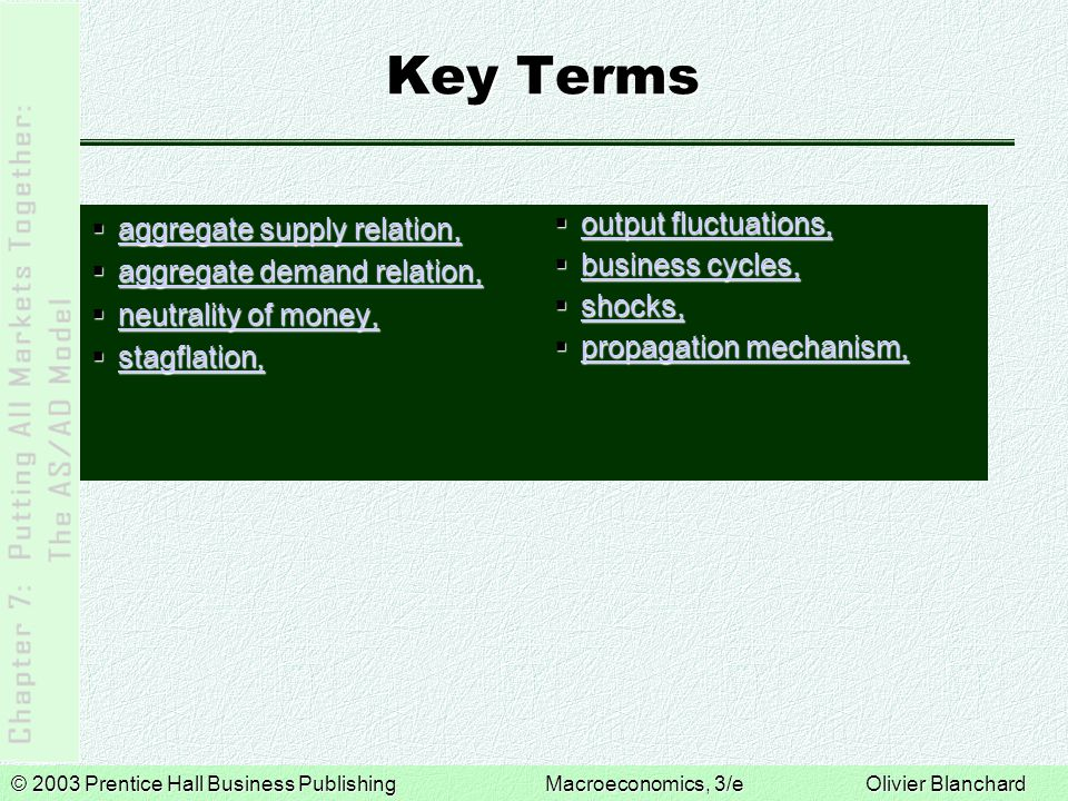 Key Terms aggregate supply relation, aggregate demand relation,