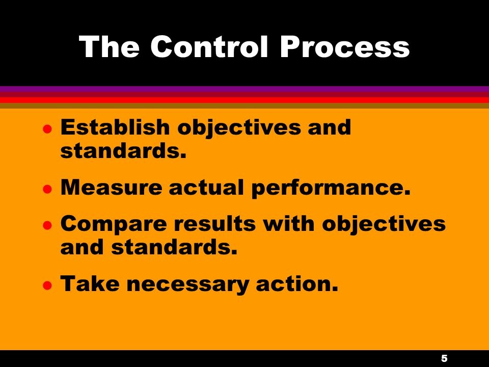 The Control Process Establish objectives and standards.