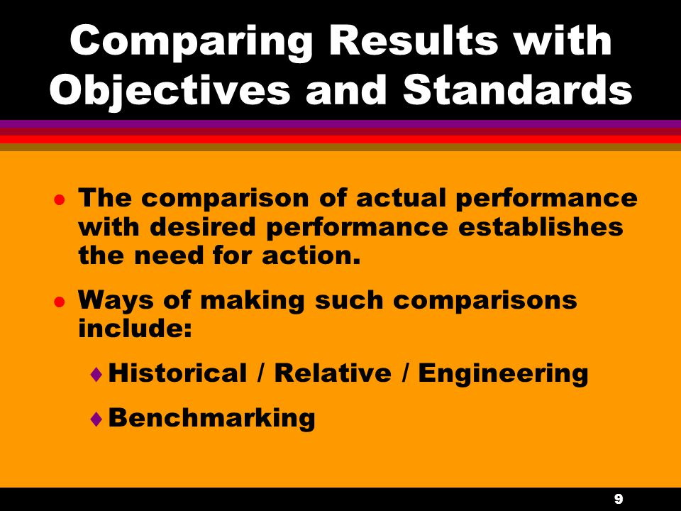 Comparing Results with Objectives and Standards