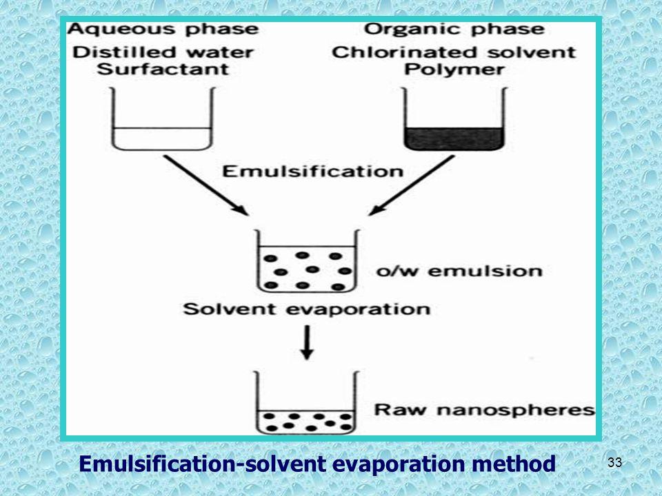 Emulsification-solvent evaporation method