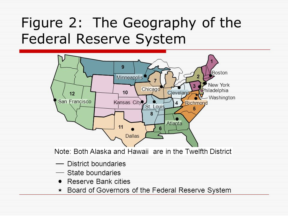 Figure 2: The Geography of the Federal Reserve System