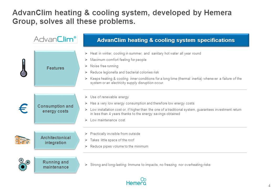 AdvanClim heating & cooling system, developed by Hemera Group, solves all these problems.