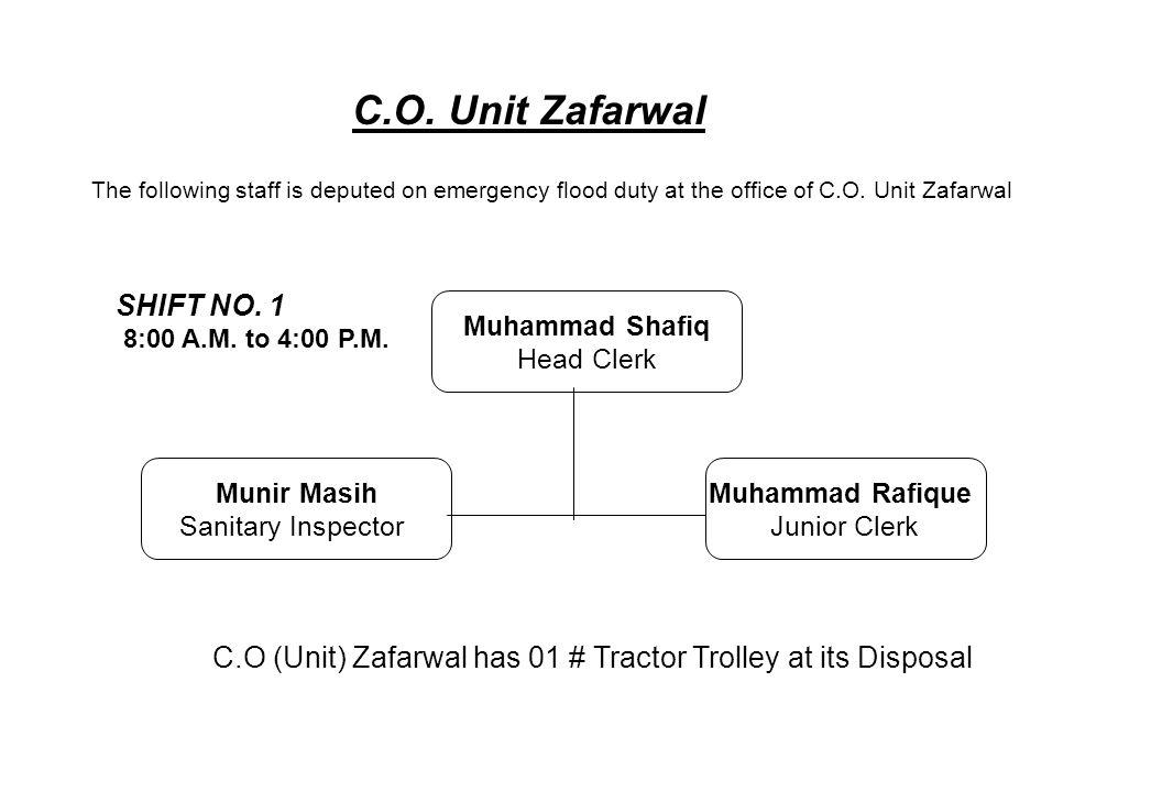 C.O. Unit Zafarwal SHIFT NO. 1