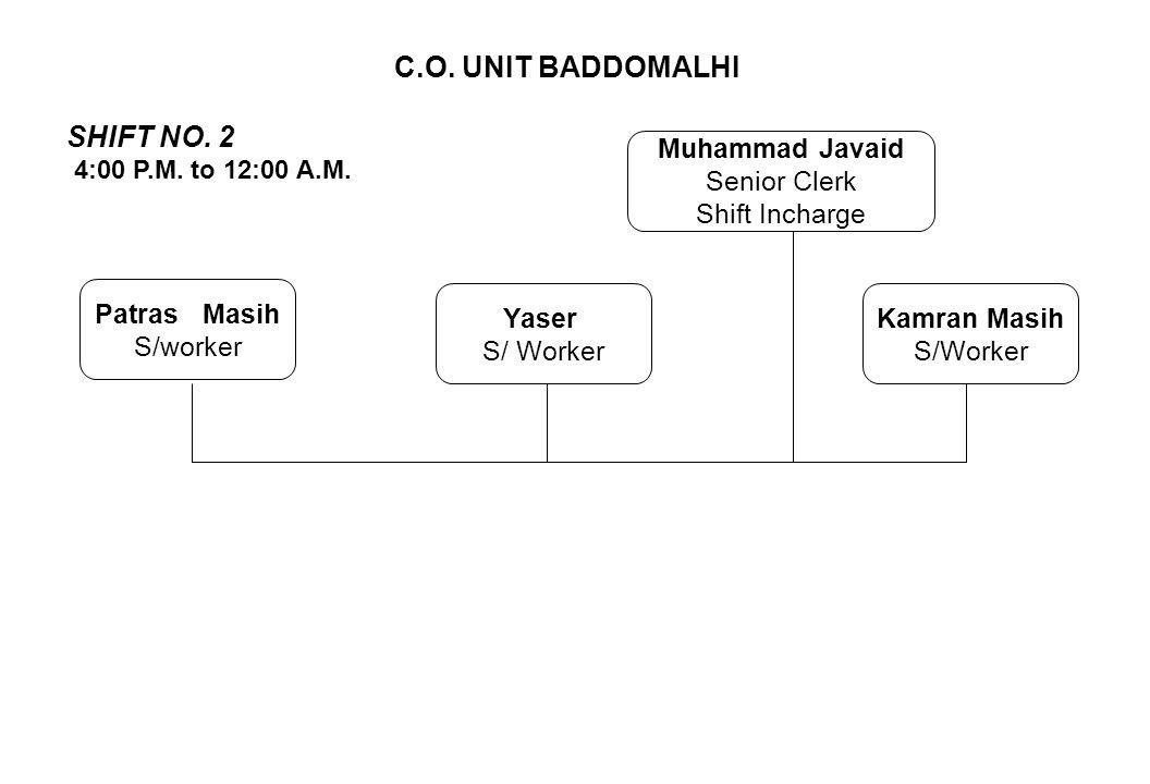 C.O. UNIT BADDOMALHI SHIFT NO. 2 Muhammad Javaid Senior Clerk