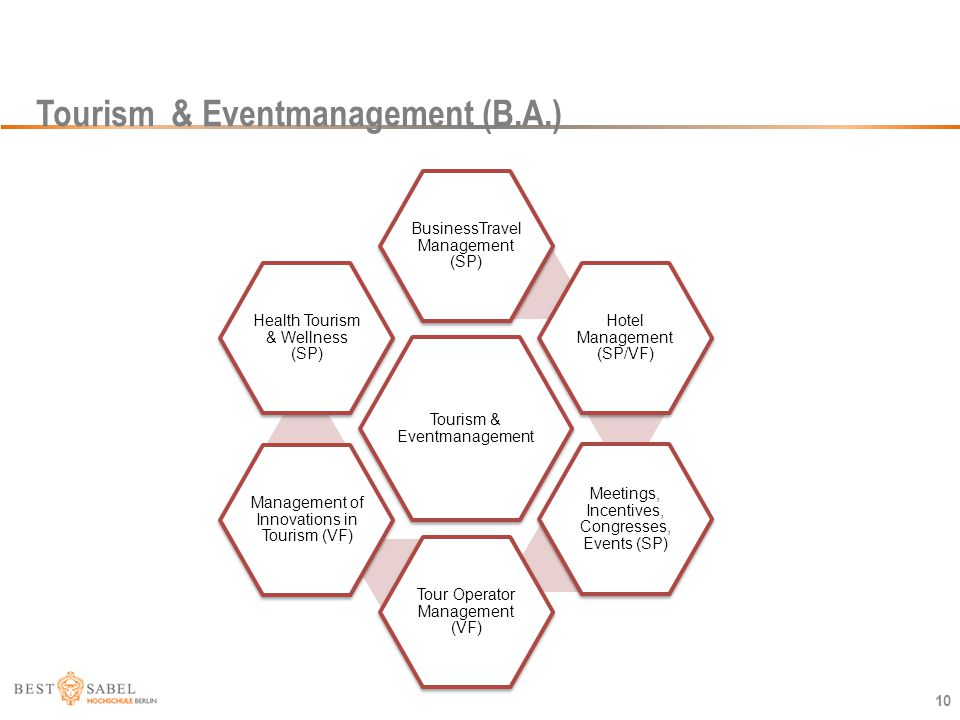 Tourism & Eventmanagement (B.A.)